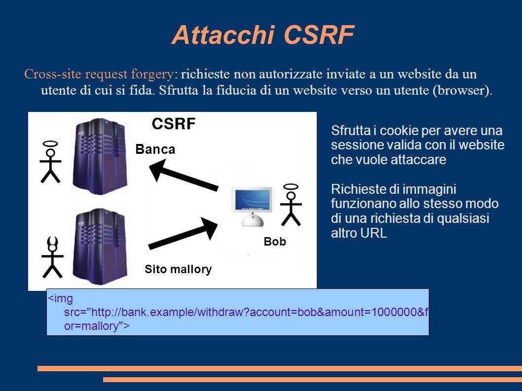 Attacchi CSRF