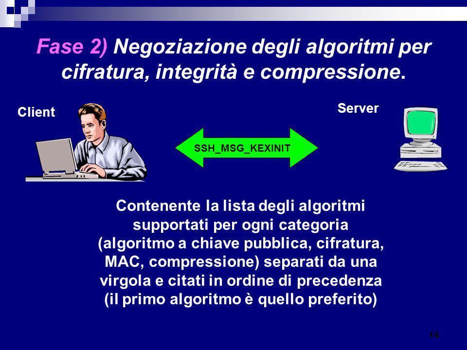 Fase 2) Negoziazione degli algoritmi per cifratura, integrità e compressione.