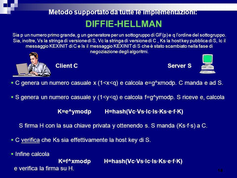 Metodo supportato da tutte le implementazioni: