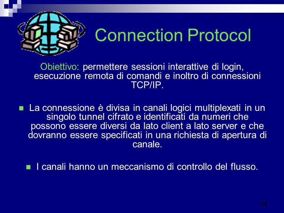 I canali hanno un meccanismo di controllo del flusso.