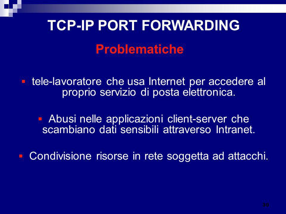 TCP-IP PORT FORWARDING