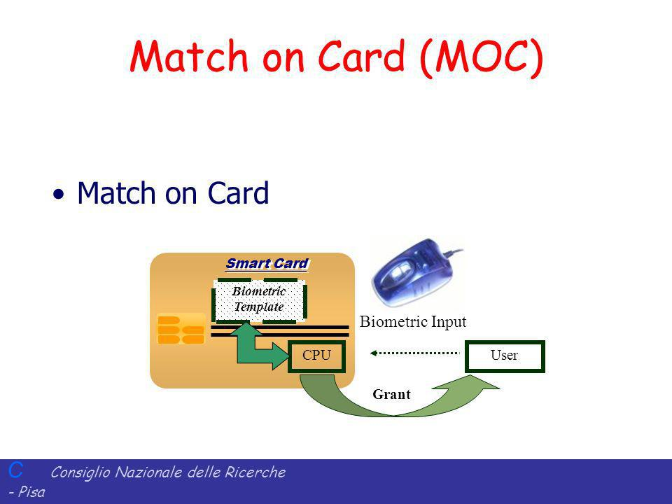 Match on Card (MOC) Match on Card Biometric Input CPU User Grant