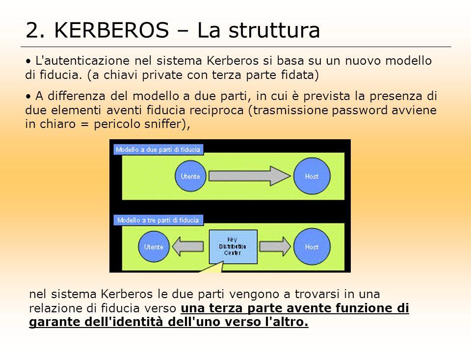 2. KERBEROS – La struttura