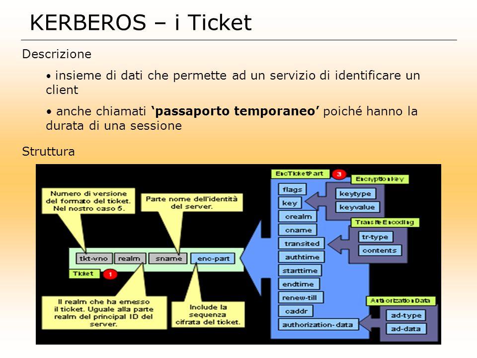 KERBEROS – i Ticket Descrizione