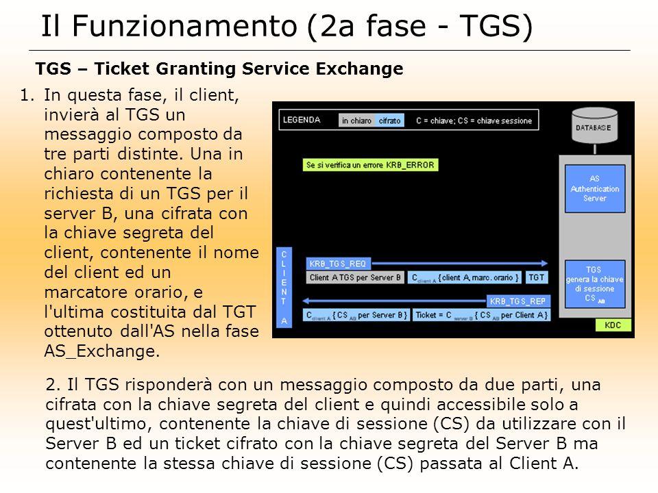 Il Funzionamento (2a fase - TGS)