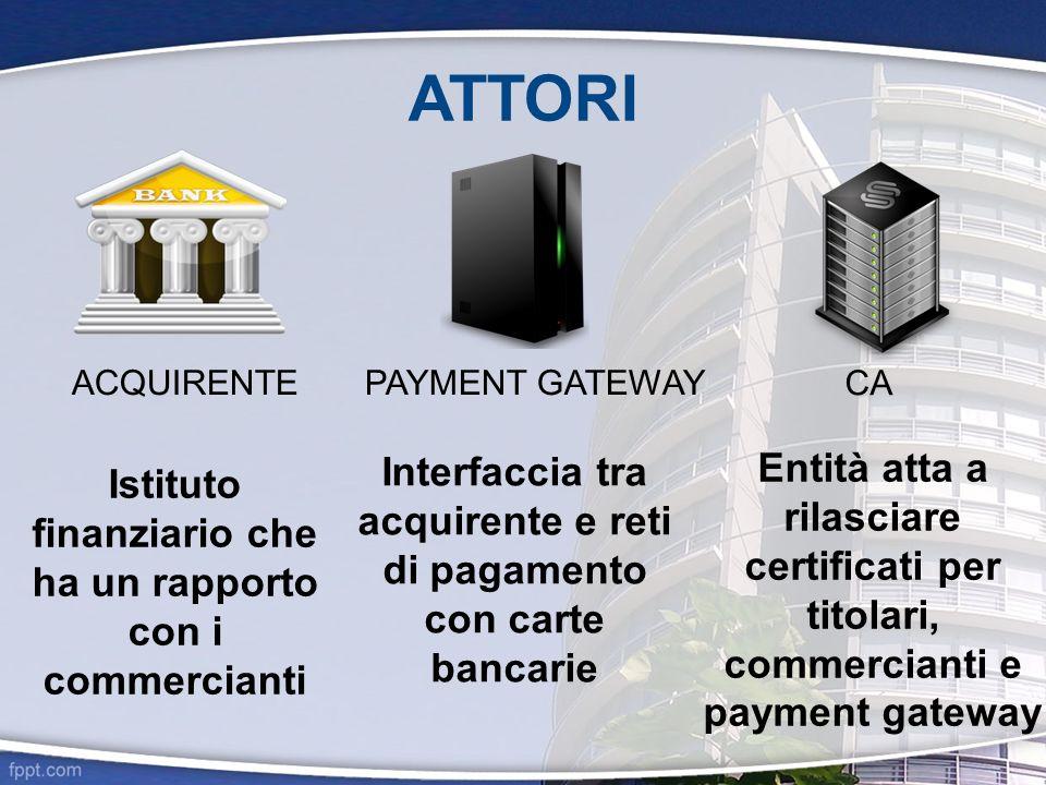 ATTORI ACQUIRENTE. PAYMENT GATEWAY. CA. Interfaccia tra acquirente e reti di pagamento con carte bancarie.