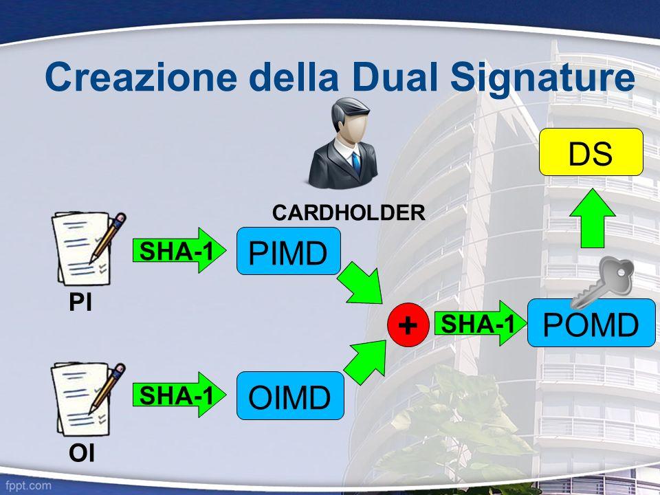 Creazione della Dual Signature