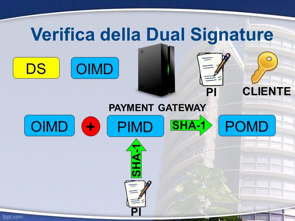 Verifica della Dual Signature