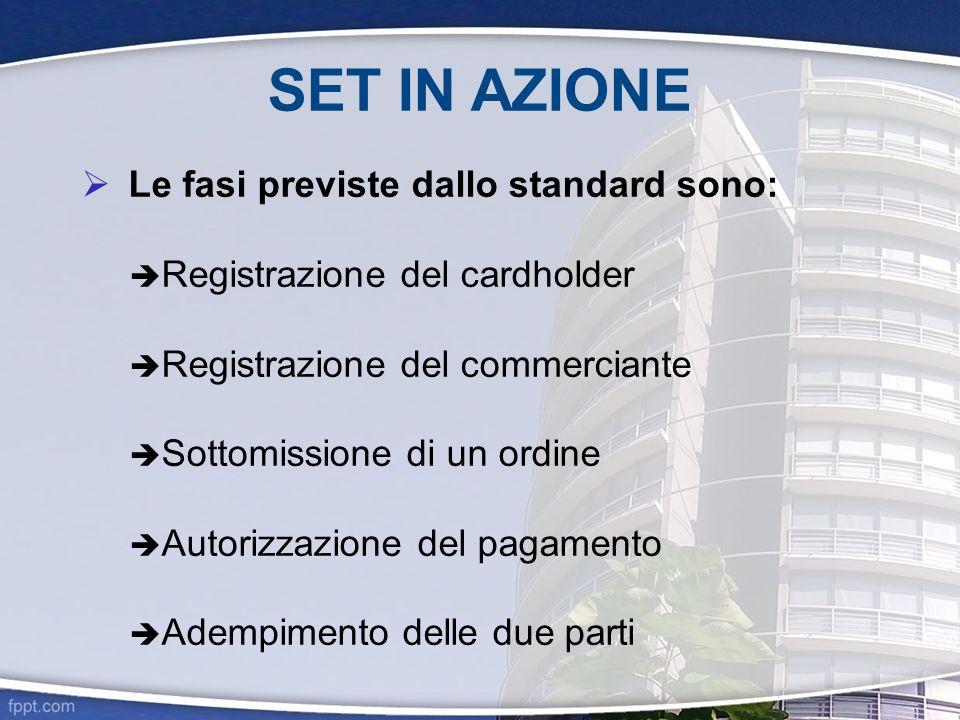 SET IN AZIONE Le fasi previste dallo standard sono: