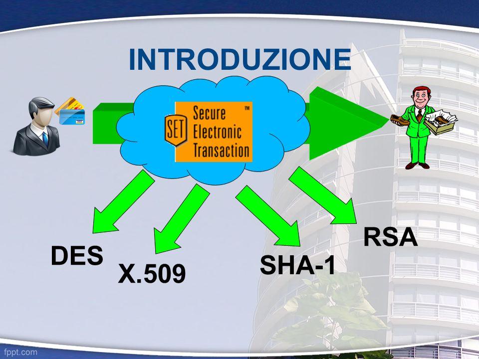 INTRODUZIONE RSA DES SHA-1 X.509