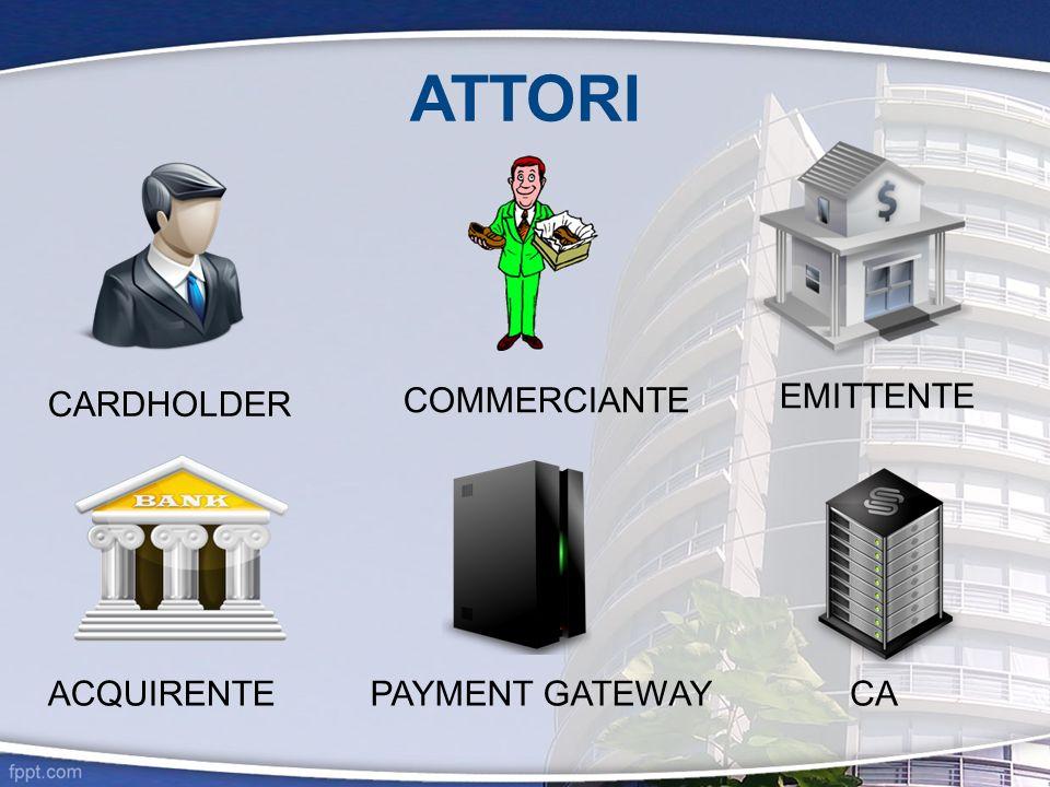 ATTORI COMMERCIANTE EMITTENTE CARDHOLDER ACQUIRENTE PAYMENT GATEWAY CA