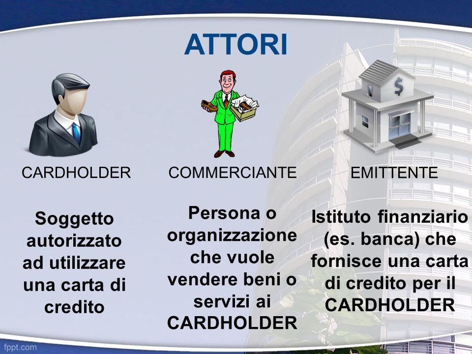 Soggetto autorizzato ad utilizzare una carta di credito