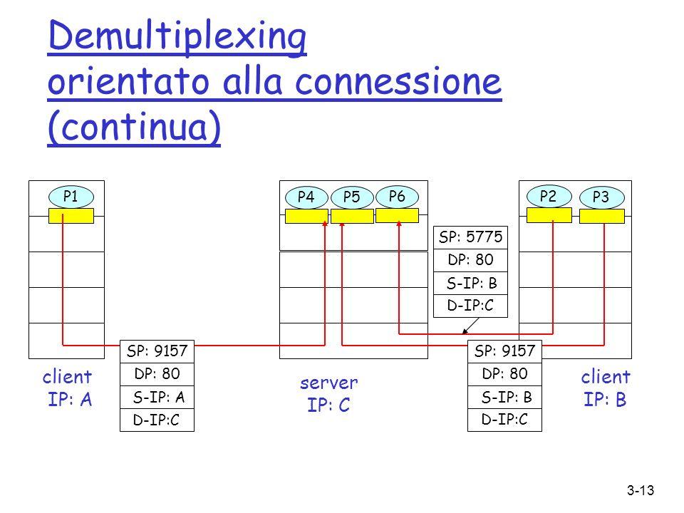 Demultiplexing orientato alla connessione (continua)