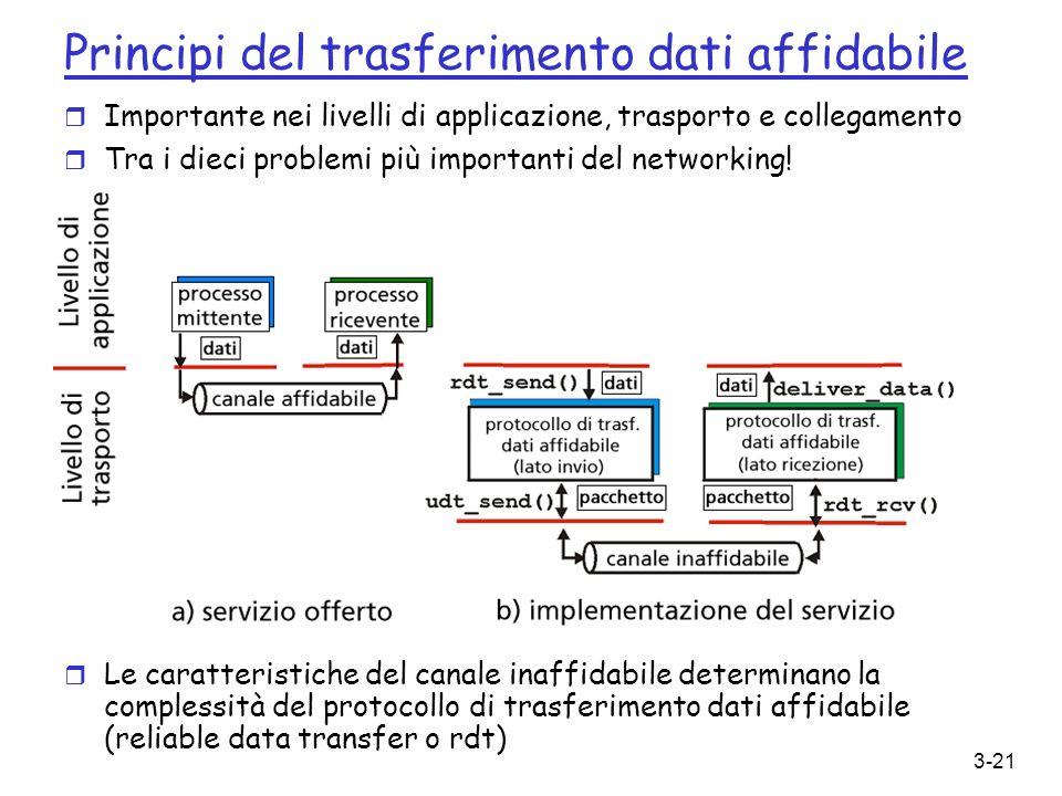 Principi del trasferimento dati affidabile
