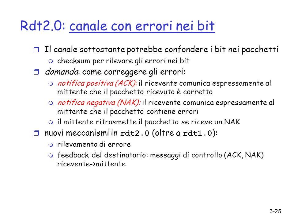 Rdt2.0: canale con errori nei bit