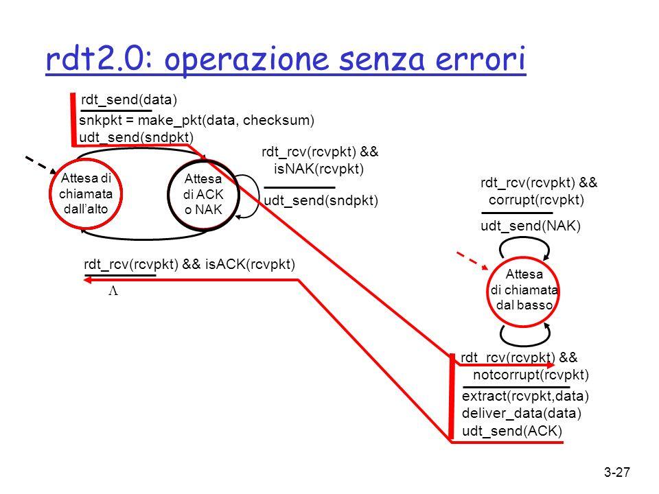 rdt2.0: operazione senza errori