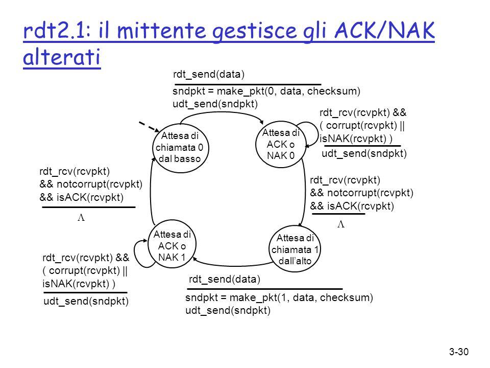 rdt2.1: il mittente gestisce gli ACK/NAK alterati