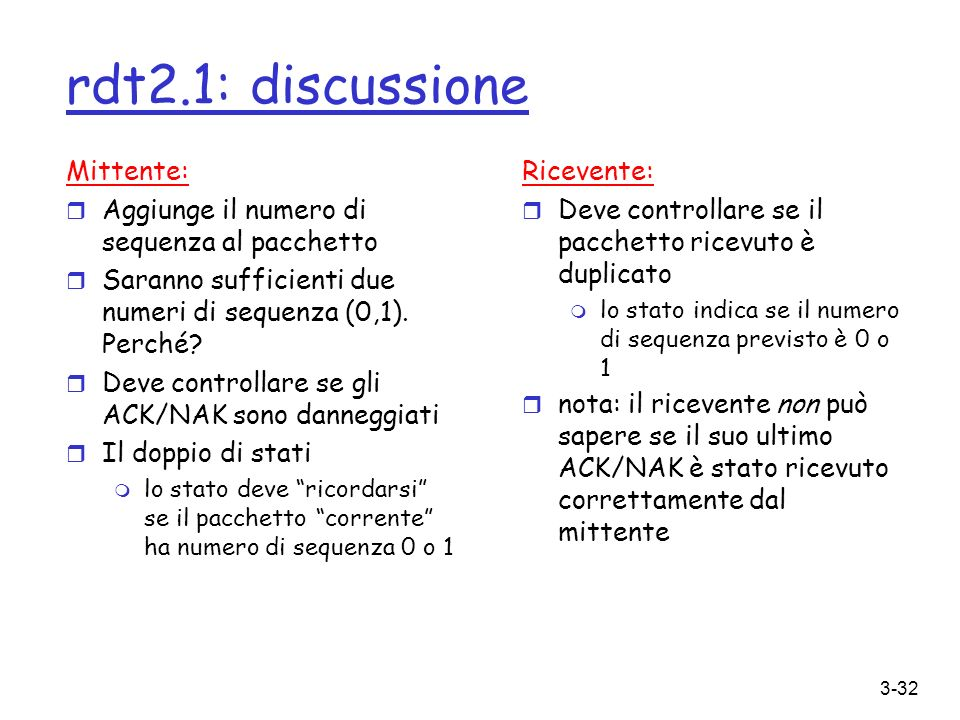rdt2.1: discussione Mittente: