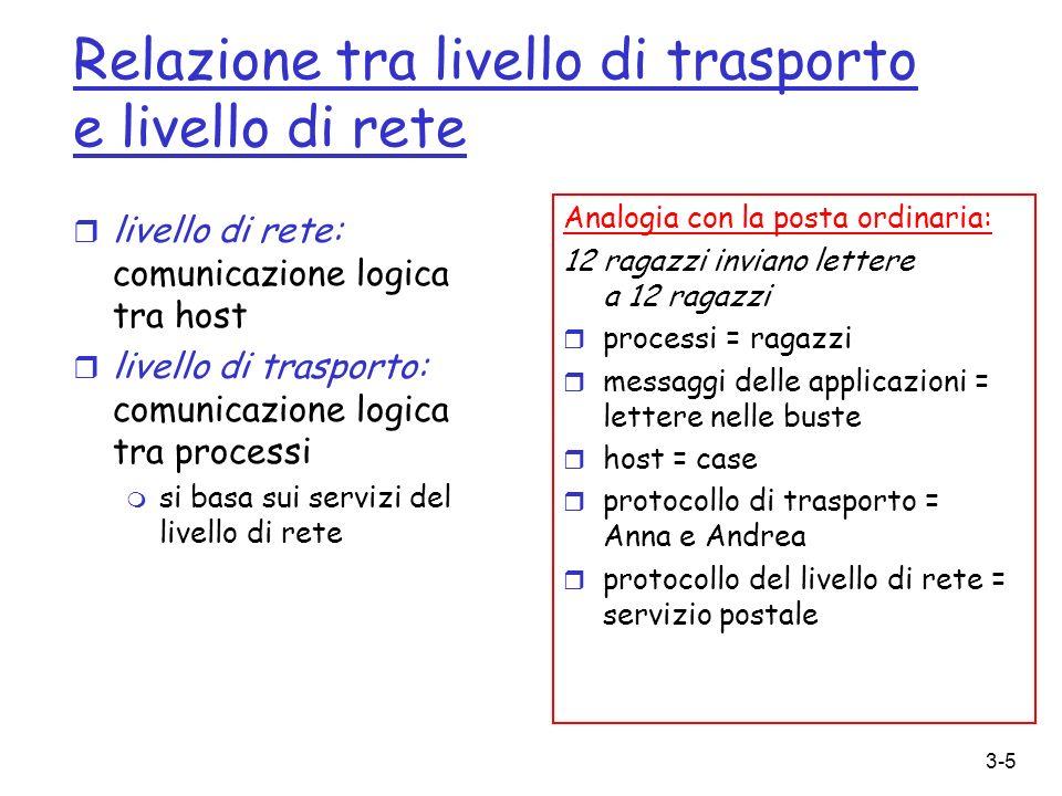 Relazione tra livello di trasporto e livello di rete