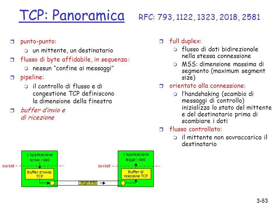 TCP: Panoramica RFC: 793, 1122, 1323, 2018, 2581 punto-punto:
