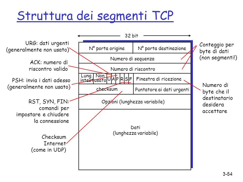Struttura dei segmenti TCP