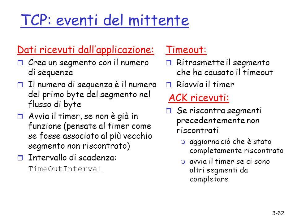 TCP: eventi del mittente
