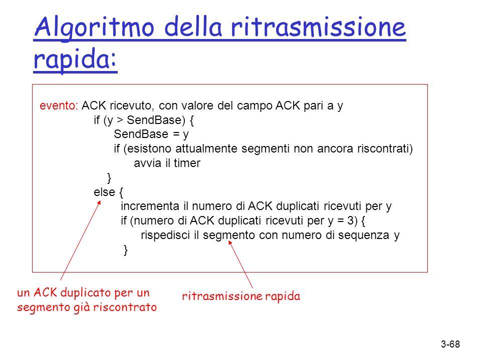Algoritmo della ritrasmissione rapida: