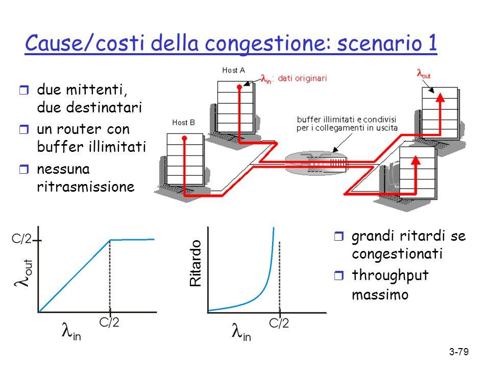 Cause/costi della congestione: scenario 1