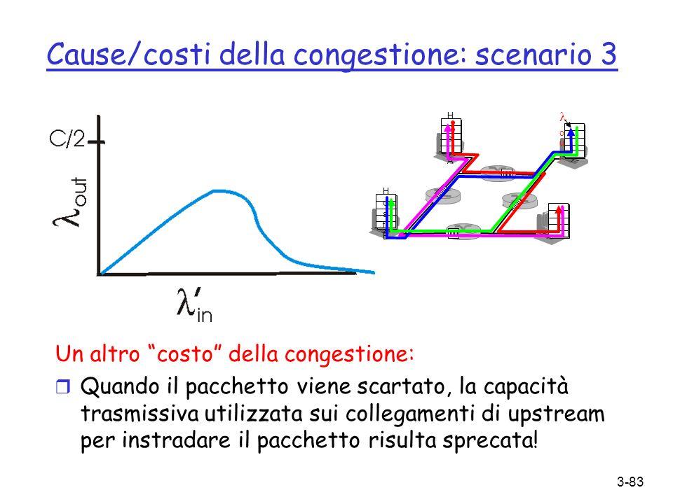 Cause/costi della congestione: scenario 3