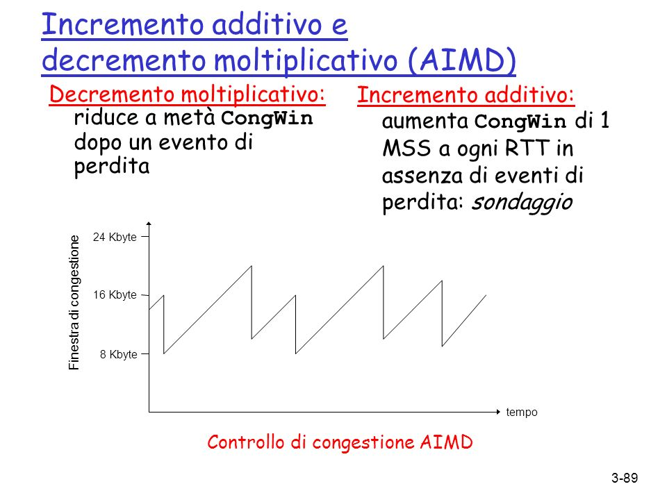 Incremento additivo e decremento moltiplicativo (AIMD)