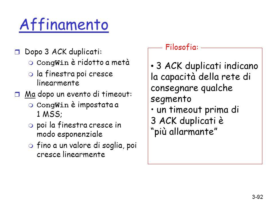 Affinamento Filosofia: Dopo 3 ACK duplicati: CongWin è ridotto a metà. la finestra poi cresce linearmente.