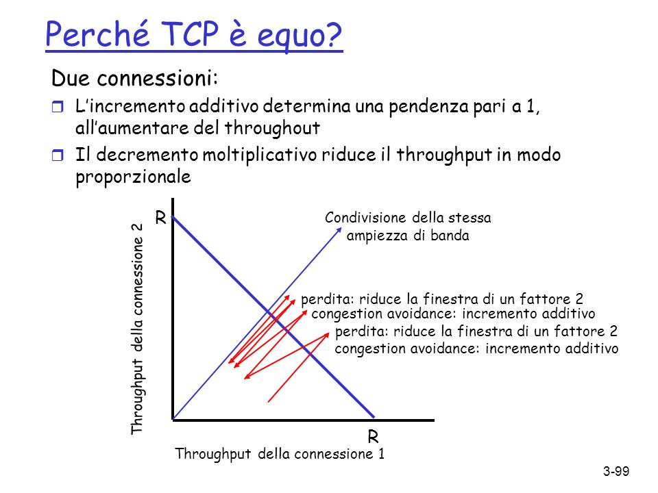 Perché TCP è equo Due connessioni: