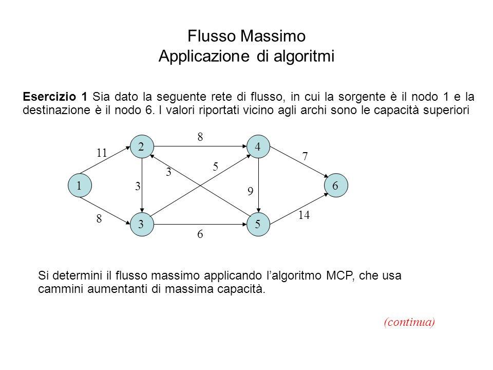 Flusso Massimo Applicazione di algoritmi