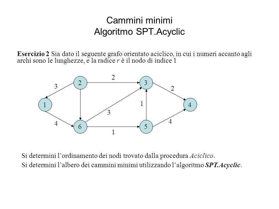 Cammini minimi Algoritmo SPT.Acyclic