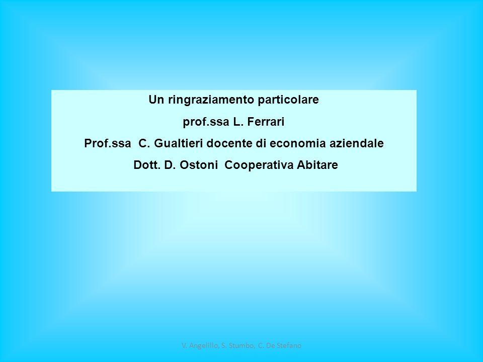 Un ringraziamento particolare prof.ssa L. Ferrari