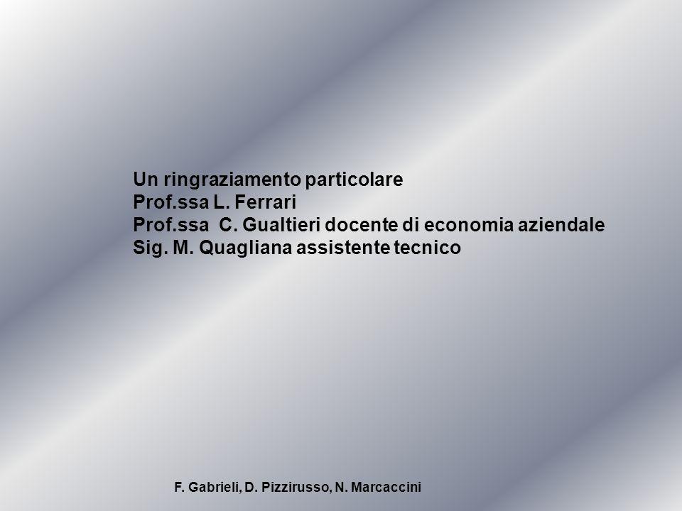 F. Gabrieli, D. Pizzirusso, N. Marcaccini