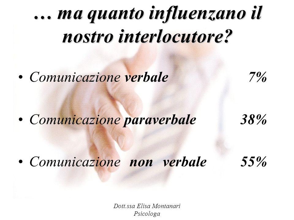 … ma quanto influenzano il nostro interlocutore
