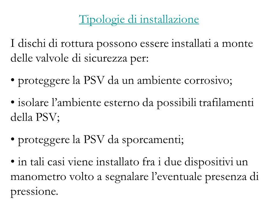 Tipologie di installazione