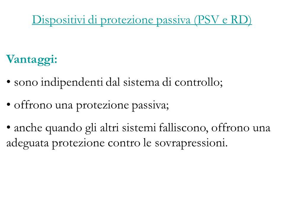 Dispositivi di protezione passiva (PSV e RD)