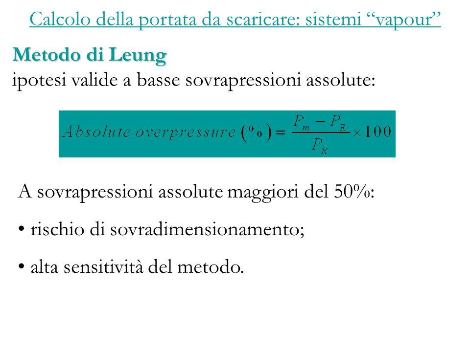 Calcolo della portata da scaricare: sistemi vapour