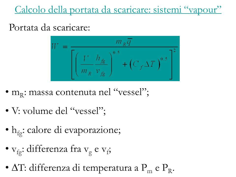 Scelta e dimensionamento dei sistemi di protezione contro - Calcolo portata da pressione e diametro ...