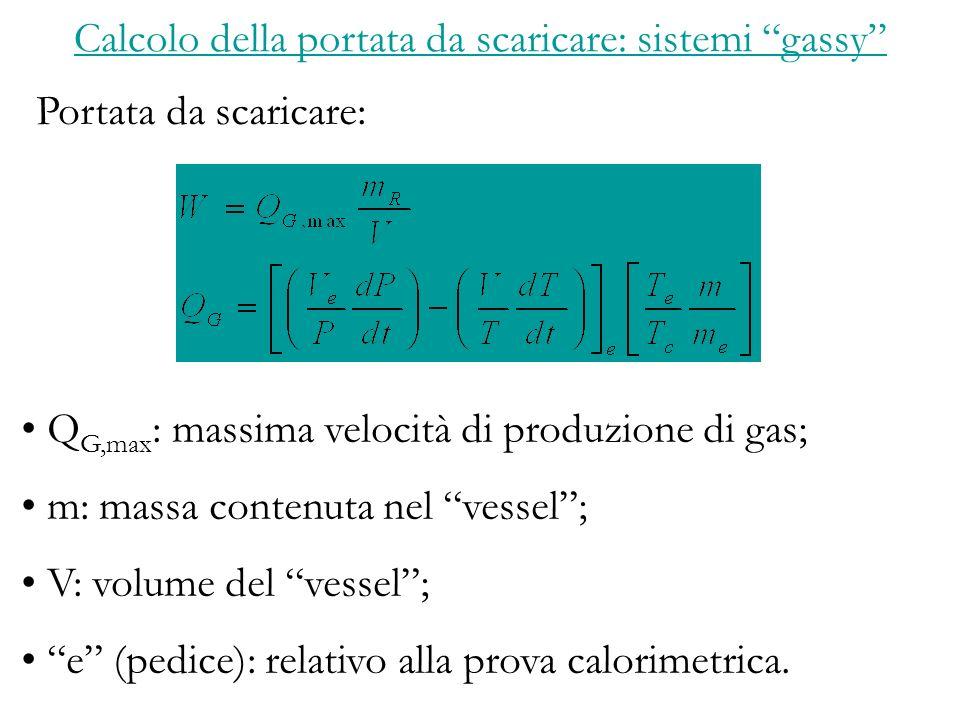 Calcolo della portata da scaricare: sistemi gassy