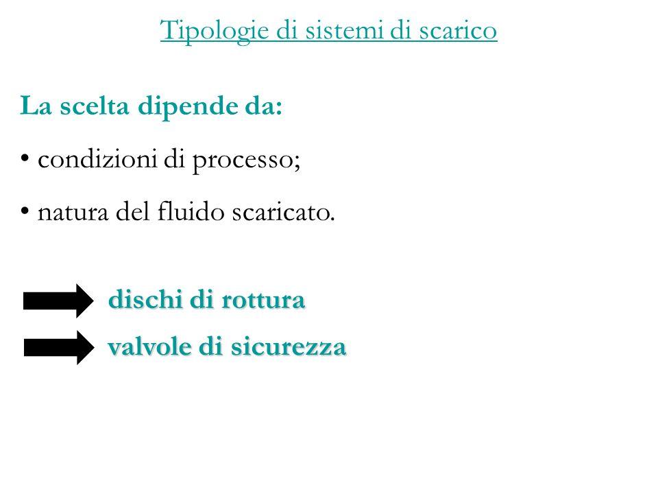 Tipologie di sistemi di scarico