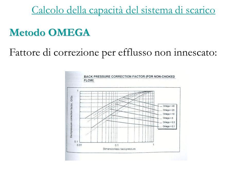 Calcolo della capacità del sistema di scarico