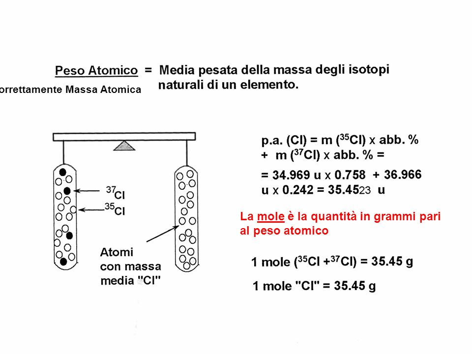 La mole è la quantità in grammi pari al peso atomico