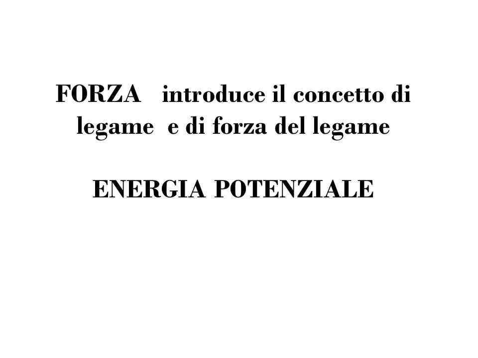 FORZA introduce il concetto di legame e di forza del legame