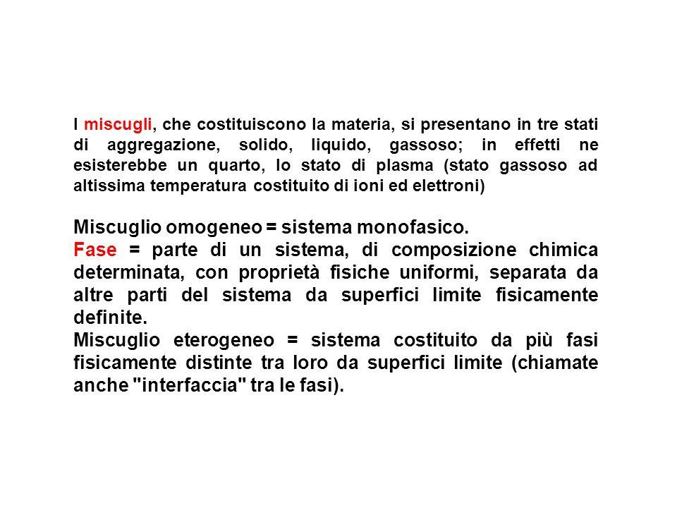 Miscuglio omogeneo = sistema monofasico.