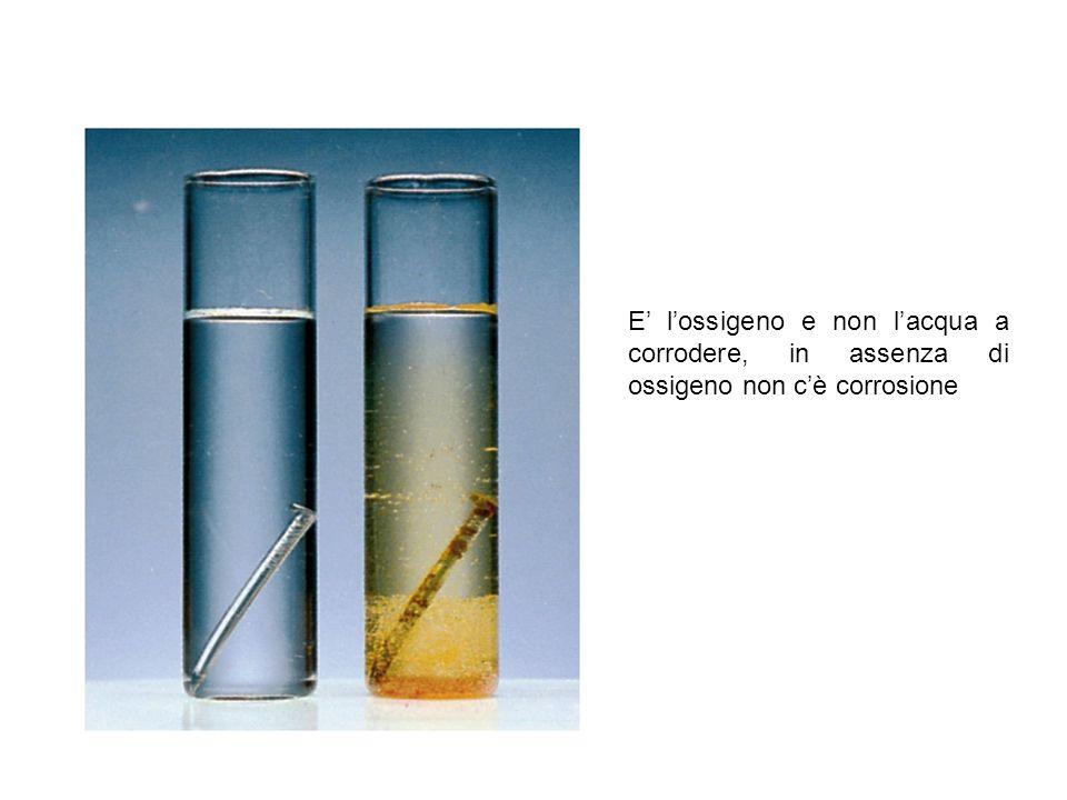 E' l'ossigeno e non l'acqua a corrodere, in assenza di ossigeno non c'è corrosione