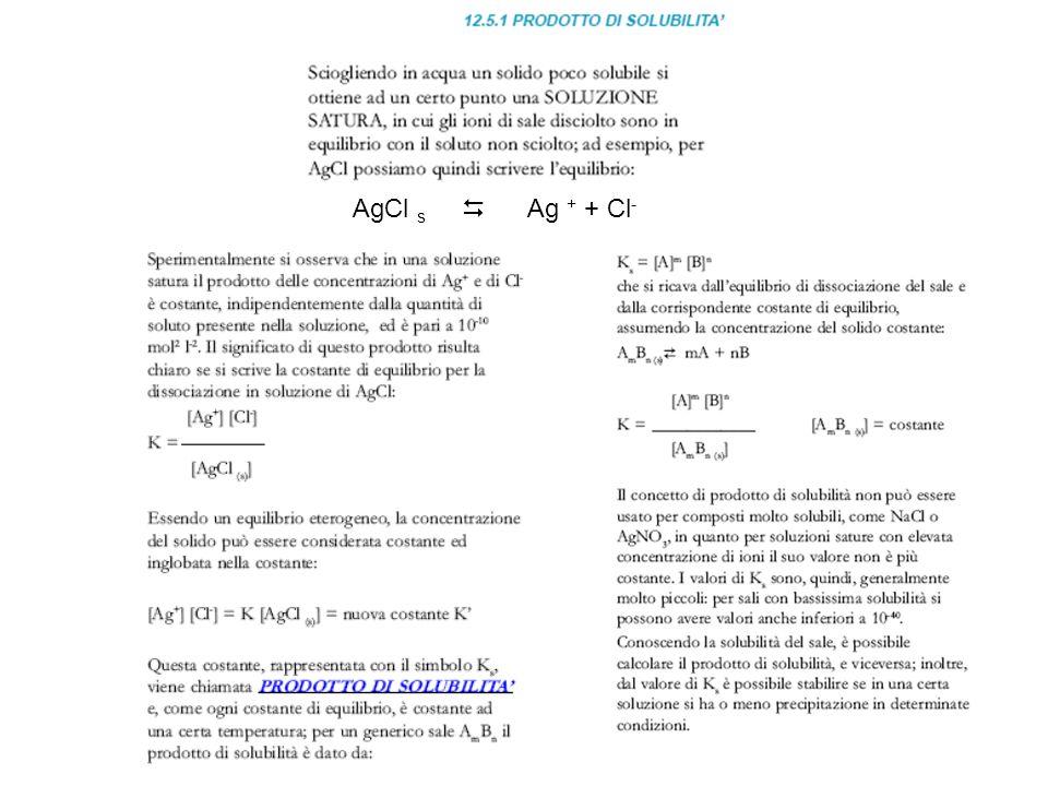 AgCl s  Ag + + Cl-