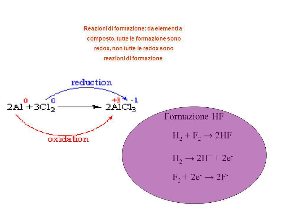 Formazione HF H2 + F2 → 2HF H2 → 2H+ + 2e- F2 + 2e- → 2F-